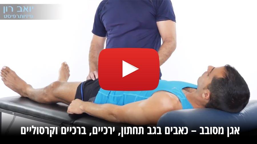 אגן מסובב – כאבים בגב תחתון, ירכיים, ברכיים וקרסוליים